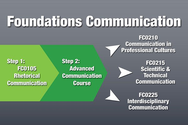 Foundation Communications image